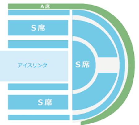 ディズニーオンアイス横浜の土日座席レイアウト