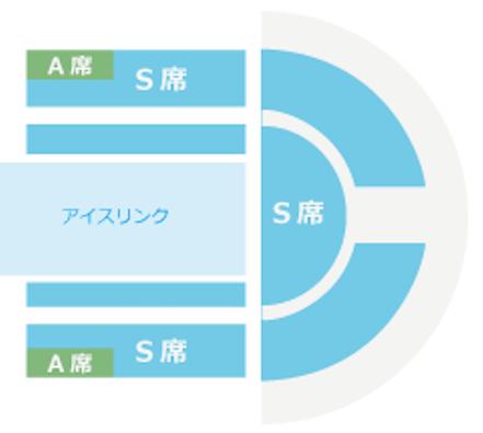 ディズニーオンアイス横浜の平日座席レイアウト